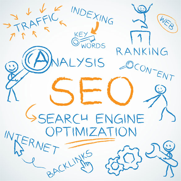SEO Marketizable Consultoria de Marketing
